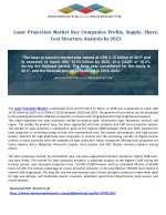Laser Projection Market Key Companies Profile, Supply, Demand, Cost Structure Analysis by 2023