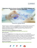 Respiratory Devices Market Market -Size, Share, Outlook, and Opportunity Analysis, 2018–2026