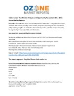 Global Sensor Hub Market: Analysis and Opportunity Assessment 2013-2023 | Ozone Market Reports