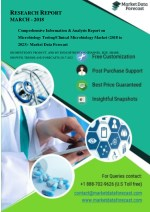 Microbiology Testing/Clinical Microbiology Market Global Analysis & 2023 Forecast Report- Market Data Forecast