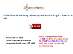 Transdermal Drug Delivery System Market - Segmented by Type, End-user and Region - Growth, Trends, and Forecast 2019-20
