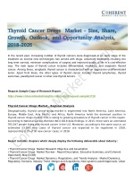 Thyroid Cancer Drugs Market moving toward 2026 With New Procedures