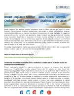 Breast Implants Market, by Implant Type, Shape, Application, End user, and Region - Global Trends, and Forecast till 202