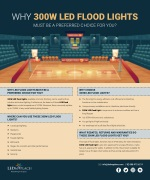 Why 300W LED Flood Lights Best Choice for Outdoor Lighting?