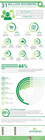 Baby Boomers are Not Saving For Retirement (Infographic)