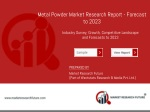 Metal Powder Market 2019 | Analysis Includes Growth, Trends, Technologies & Opportunities Forecast 2023
