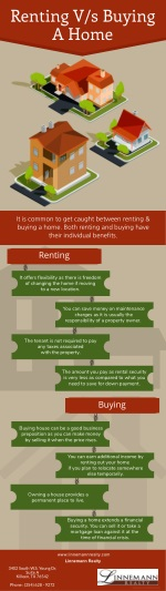 Renting V/s Buying A Home