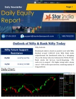 Nifty & Bank Nifty Today