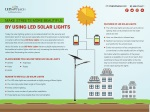 An Overview On LED Solar Lights - LEDMyplace