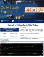 Outlook of Nifty & Bank Nifty Today