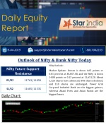 Nifty,bank nifty Daily report