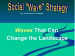 Social Wave Strategy