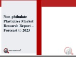 Non-phthalate Plasticizer Market - Global Industry Analysis, Size, Share, Growth, Trends, and Forecast 2019 - 2023