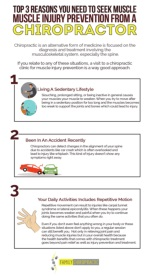 Top 3 Reasons You Need To Seek Muscle Injury Prevention From A Chiropractor