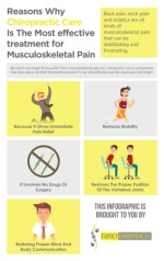 Reasons Why Chiropractic Care Is The Most Effective Treatment For Musculoskeletal Pain