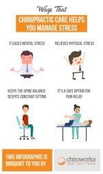 Ways That Chiropractic Care Helps You Manage Stress