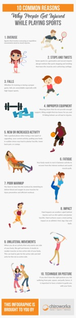 10 Common Reasons Why People Get Injured While Playing Sports