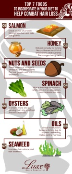 Top 7 Foods To Incorporate In Your Diet To Help Combat Hair Loss