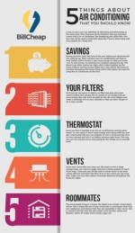 5 Things About Air Conditioning That You Should Know
