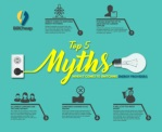 Top 5 Myths When It Comes To Switching Energy Providers