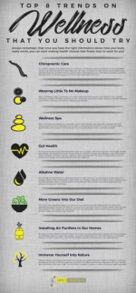 Top 8 Trends On Wellness That You Should Try