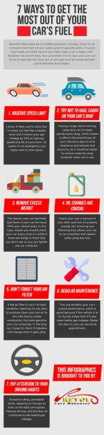 Reasons Behind Poor Fuel Economy