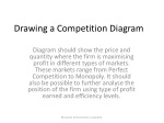 Drawing a Competition Diagram